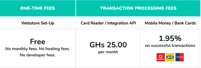 Hubtel Payment Gateway Fees