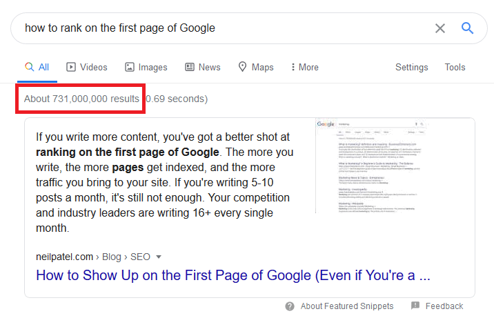 There are 731 million results returned when you search for how to rank on the first page of Google, the vast majority will never be seen or read