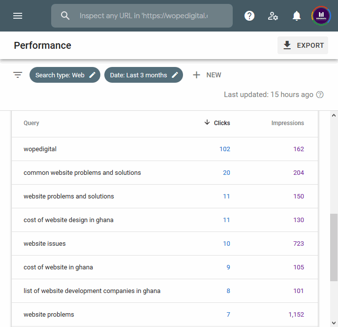 The Google Search Console query report shows you various keywords you already rank for and others you should be targeting