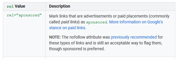 To avoid penalties from Google, if you pay for a link back to your website, it must be tagged as a nofollow or a sponsored link
