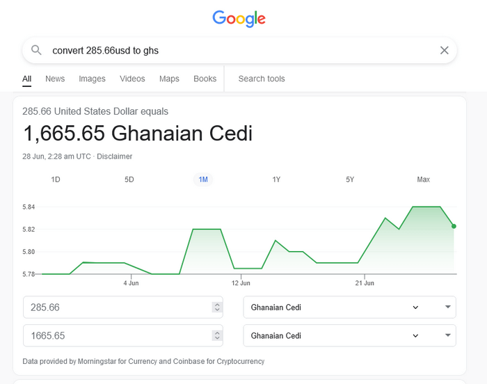 Google conversion of 285.66USD to GHS